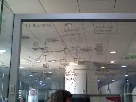 LG Incubator, LG Smart draft